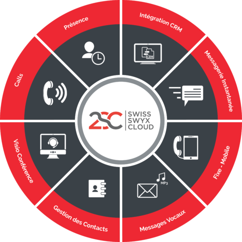 Bound Circle Diagram design 8 Com Unifiee